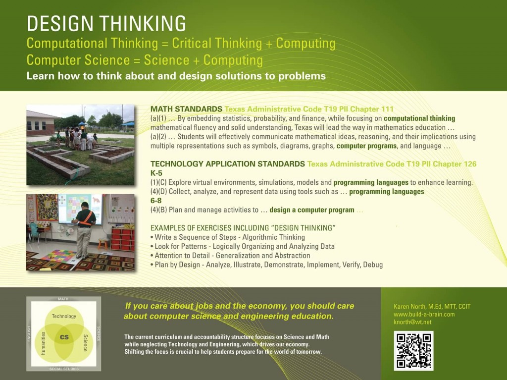 Design Thinking with computational thinking and computer science education standards